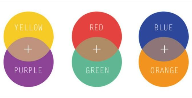 Makeup 101: Color Correcting Makeup